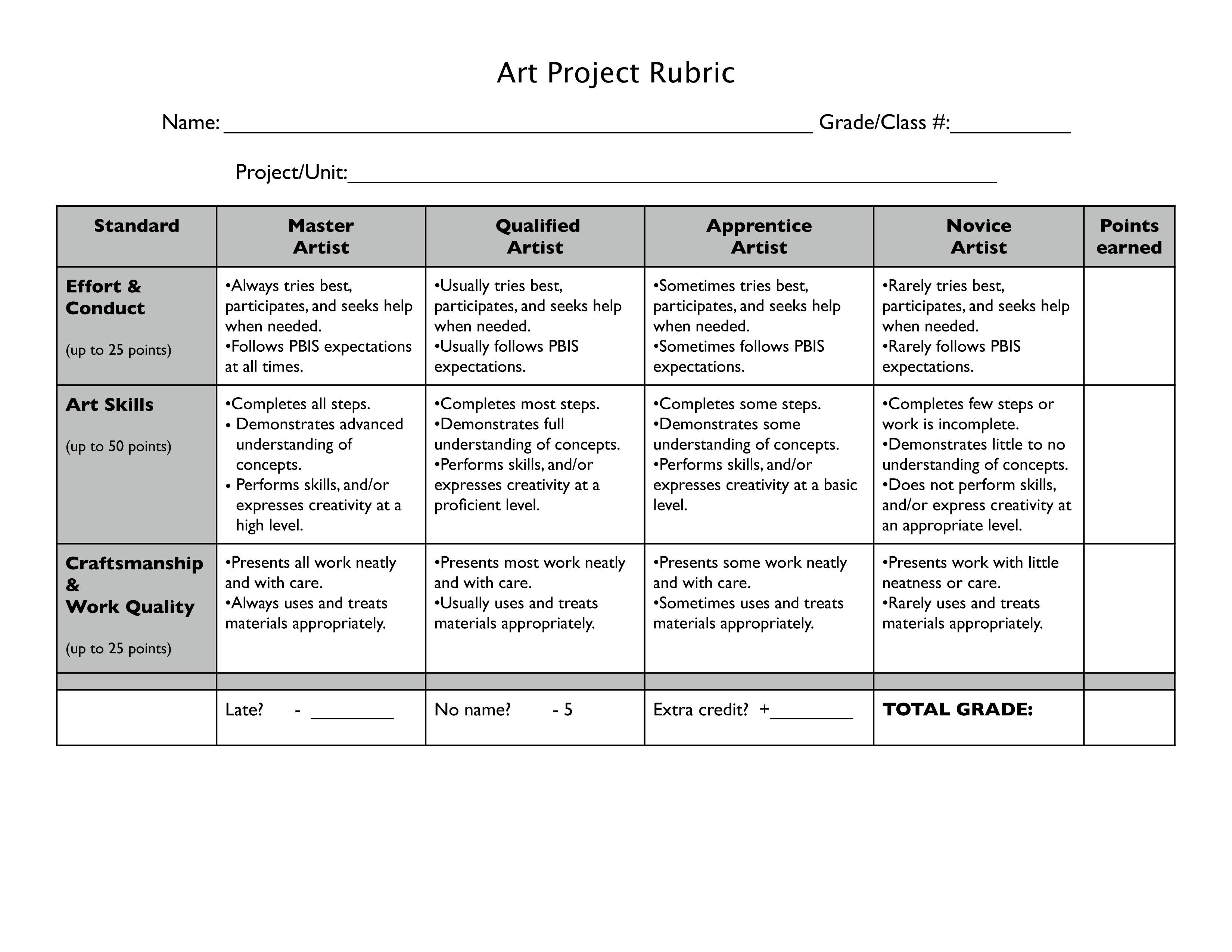 Art Project Rubrics Samples